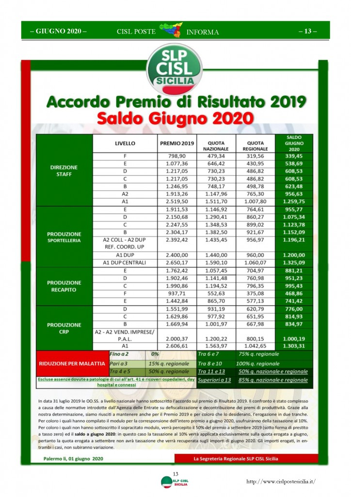 Cisl Poste Sicilia Informa Giugno 2020 _Pagina_13