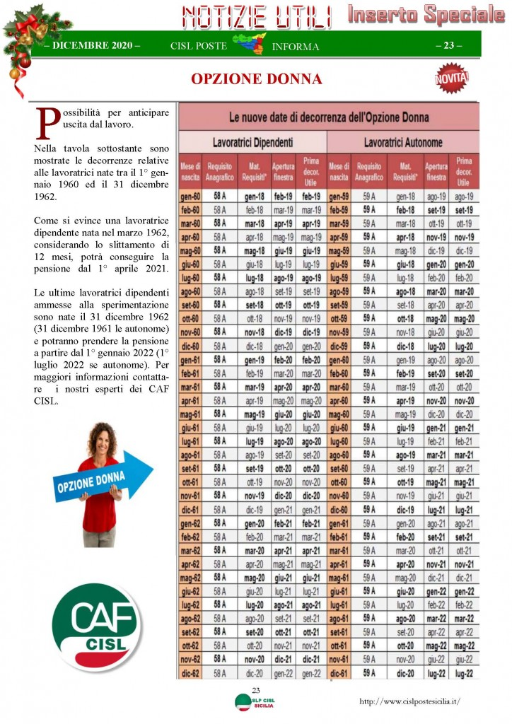 Cisl Poste Sicilia Informa Dicembrex 2020_Pagina_23