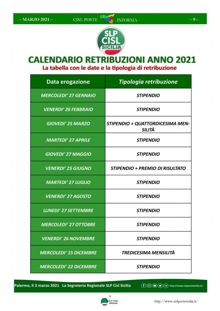 Cisl Poste Sicilia Informa Marzo 2021_Pagina_09